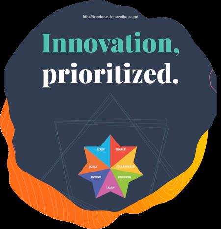 Leadership Innovation Design Thinking