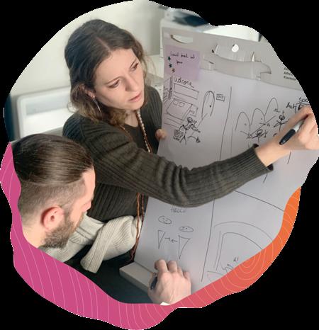 Design Thinking Modular Training