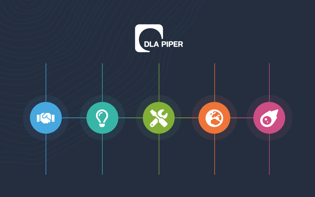 DLA Piper Design Thinking